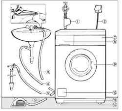 Установка стиральной машины. Кстовские сантехники.
